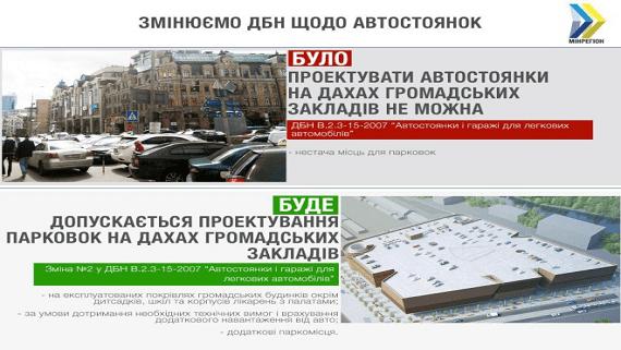 В Україні дозволять проектувати паркінги на дахах будівель